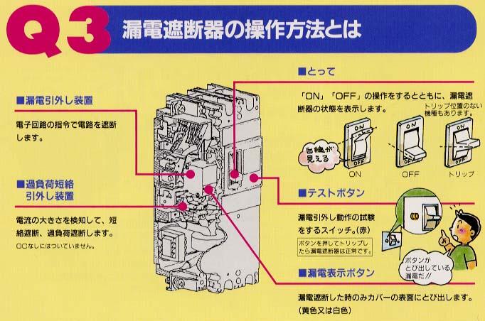 漏電遮断器の操作方法とは