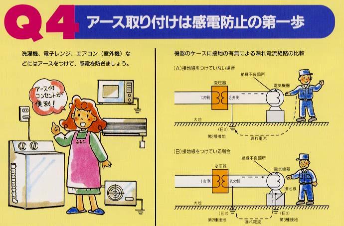 アース取り付けは感電防止の第一歩